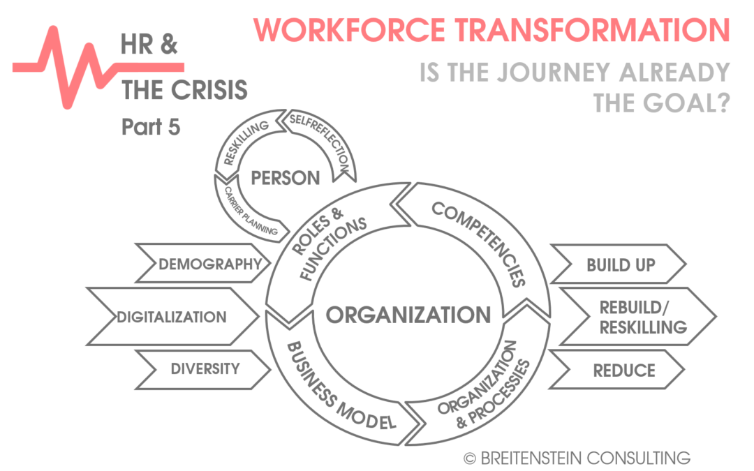 WORKFORCE TRANSFORMATION – Is the Journey the Goal?