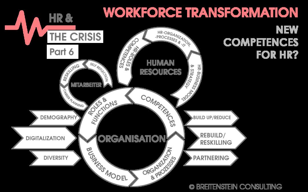 WORKFORCE TRANSFORMATION – New Competencies for HR?