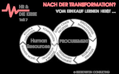 NACH DER TRANSFORMATION – Vom Einkauf lernen heißt…